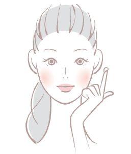 目元とまつ毛のご褒美の使い方